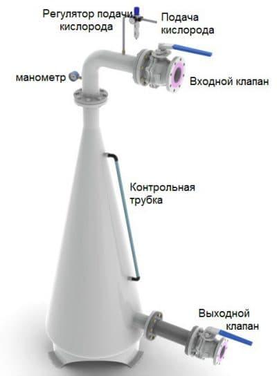 установка кислородного устройства в узв